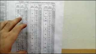 видео Диаметр отверстий под метрическую резьбу таблица