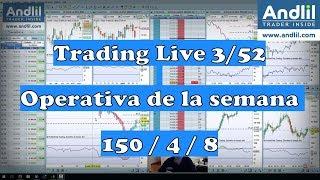 Scalping de la semana Dow Jones 30 Futures 3/52
