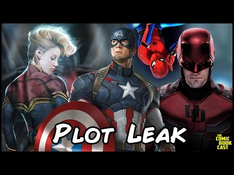 Avengers Infinity War ENTIRE Plot Leak & Breakdown