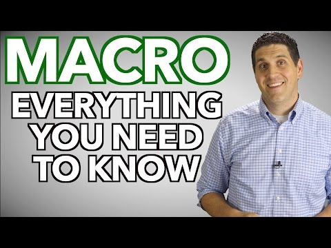 Macroeconomics- Everything You Need to Know