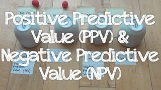 Positive Predictive Value & Negative Predictive Value