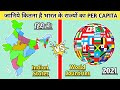 GDP per capita of indian states compare to other countries|indian states comparison 2021| india GDP