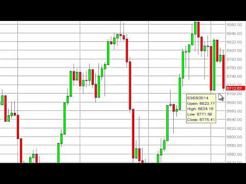 FTSE 100 Technical Analysis for March 10, 2014 by FXEmpire.com
