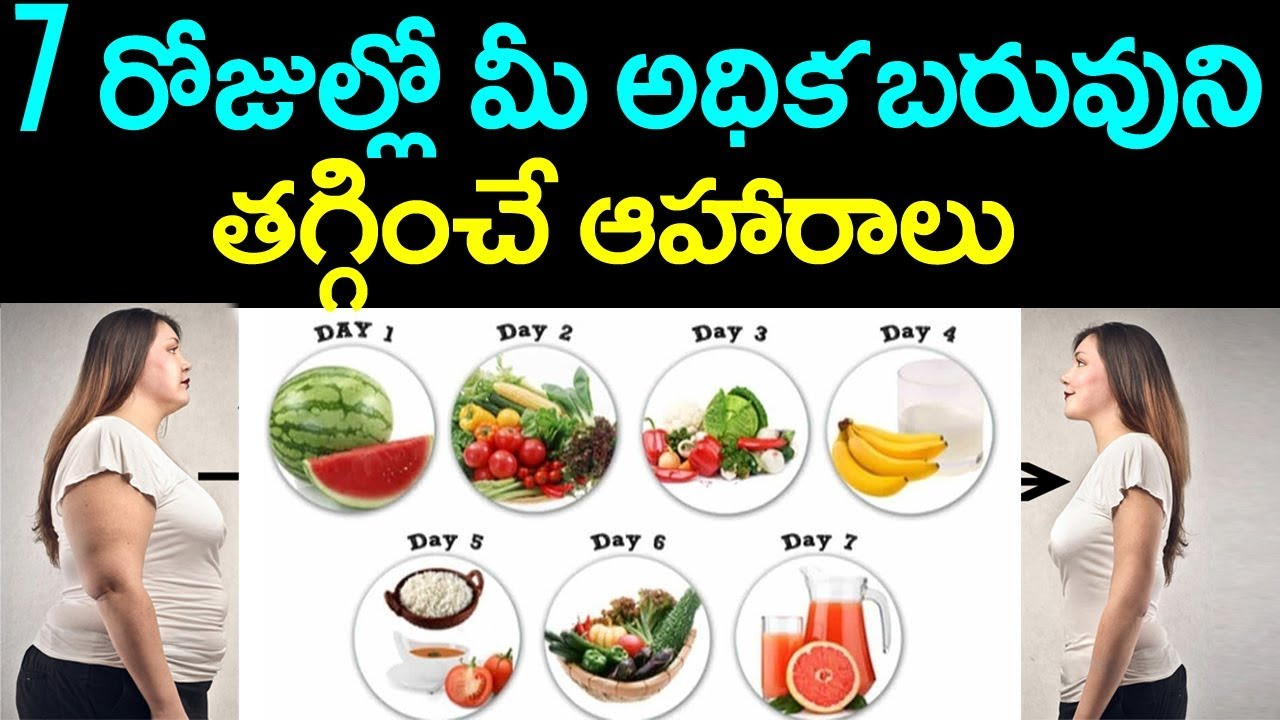 Easy do it yourself diet plan picture 6