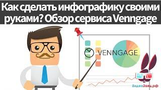 Инфографика: создание статичной инфографики в сервисе Venngage