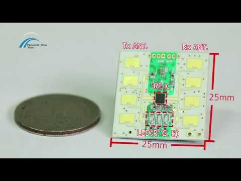 24 GHz radar sensor 25mm x 25mm FMCW, Doppler, 2D FFT