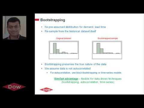 Multi-echelon Supply Chain Inventory Optimization