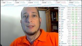 Punto 9 - Noticias Forex del 5 de Septiembre 2019