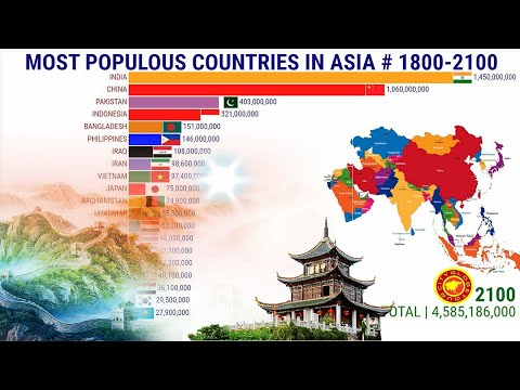 Most Populous Countries in Asia