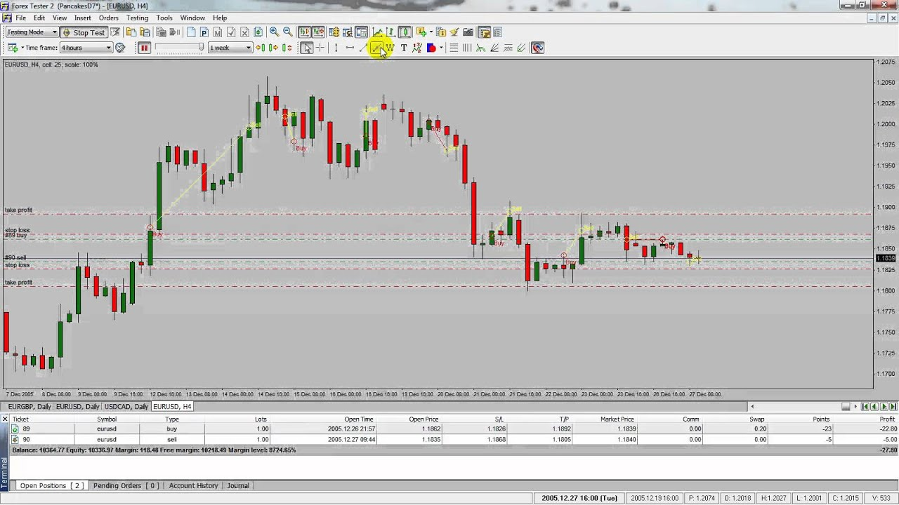 4hr forex trading strategies