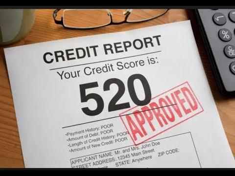 Subprime Loans BACK?