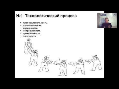 Глава 2 Технологический процесс Профессия официант