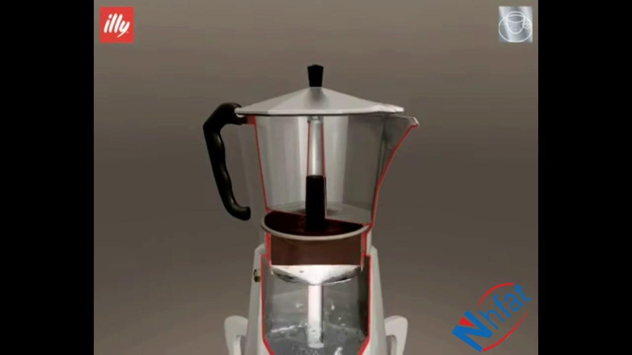 غلاية القهوة الايطالية Youtube