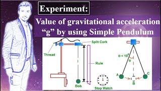 "Value of gravitational acceleration ""g"" by using Simple Pendulum [Urdu] | The SWAP Institute | Yasir"