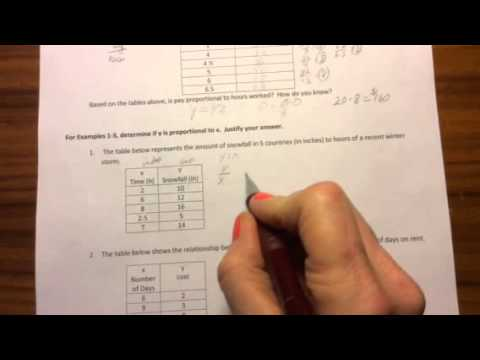Lesson 3 Identifying Proportional And Non Proportional Ratios In G