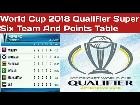 ICC Cricket World Cup Qualifier 2018 Super Six Points Table | ICC cricket World cup 2019