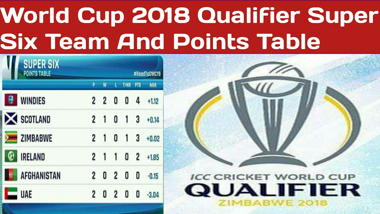 Asia cup qualifiers point table