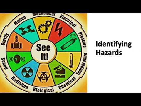 Hazard Identification | Hazard |Identify  Hazard | Workplace Safety | Safety First | 2018