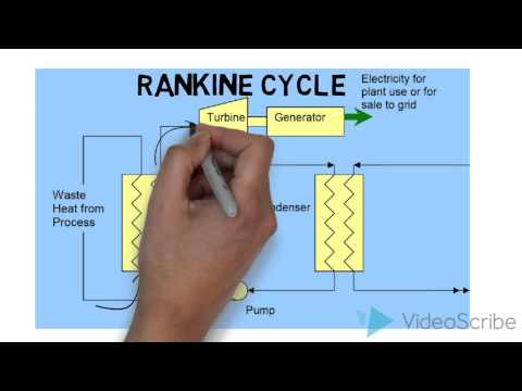 Waste Heat Recovery Explained final