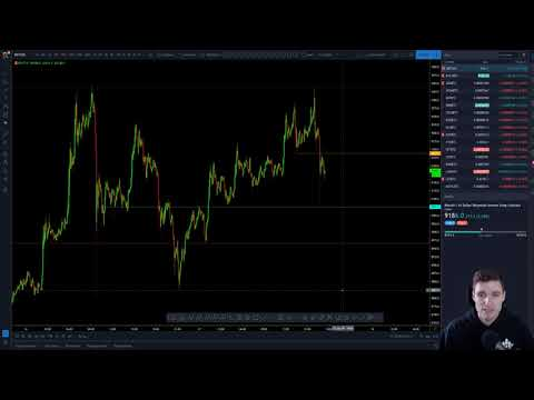 BTC - Bitcoin Technical Analysis. Tight Battle Going On At The Top!📈
