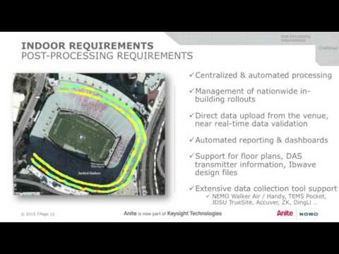 Anite Webinar: End-to-End Indoor (DAS/Small cell) Measurements and Analytics
