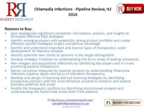 Overview: Chlamydia Infections Therapeutics Drugs,Companies,Market Size,Pipeline Review,H2 2016.
