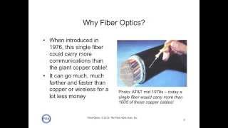 How To Talk Fiber Optics