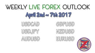 Start Trading Forex Weekly Outlook April 2 to 7 2017