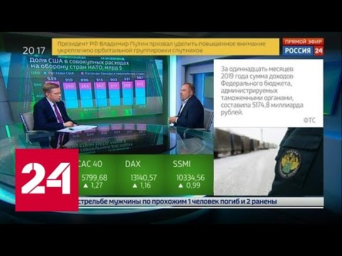 Экономика. Курс дня, 4 декабря 2019 года - Россия 24
