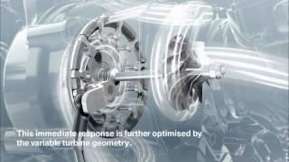 Nouveau 6 cylindres BMW tri-turbo diesel