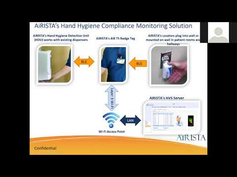 AiRISTA Flow Hand Hygiene Compliance Introduction NSW Health