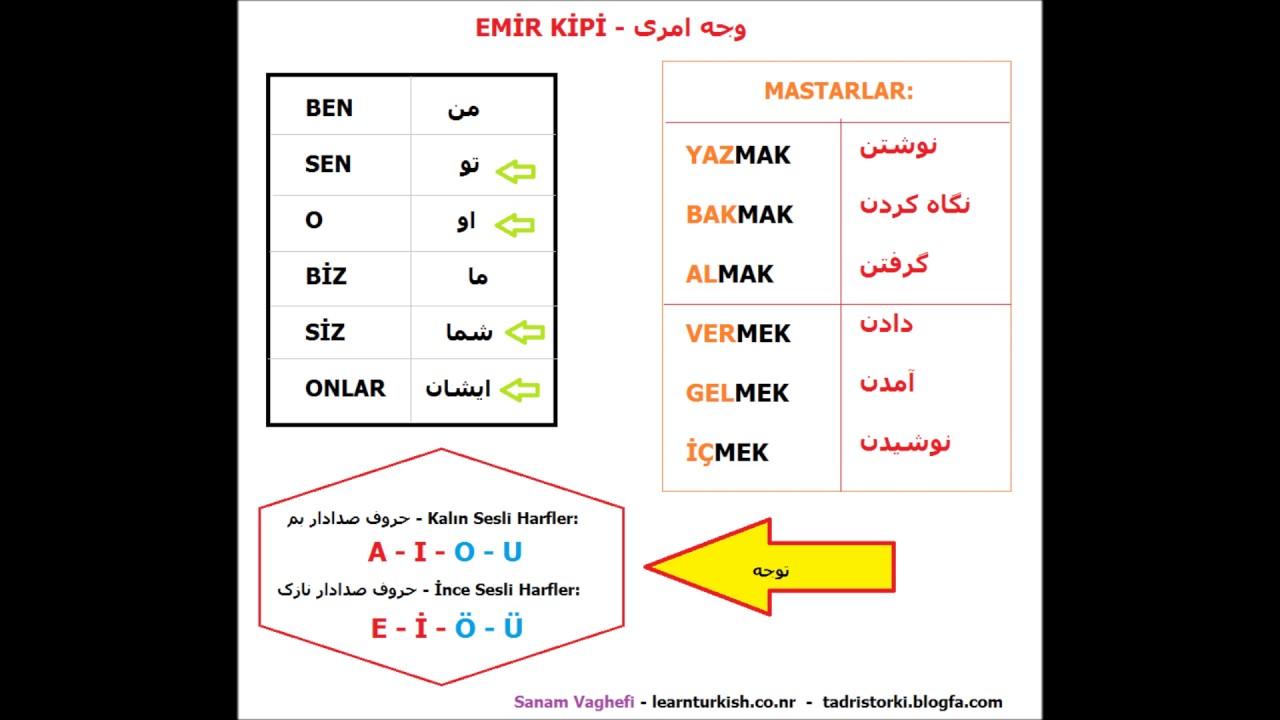 آموزش زبان ترکی استانبولی 4 - وجه امری و صرف فعل ها