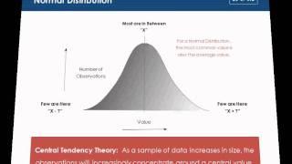 Modern Portfolio Theory Explained, Part 1
