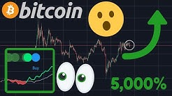 URGENT MESSAGE!!!!!! THE BITCOIN 5,000% BUY SIGNAL CLOSE TO FIRING RIGHT NOW!!!!!!!!!