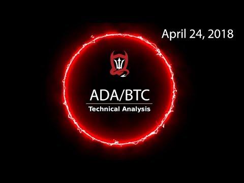 Cardano Technical analysis - (ADA/BTC) Tactical Fractal... [04/24/2018]