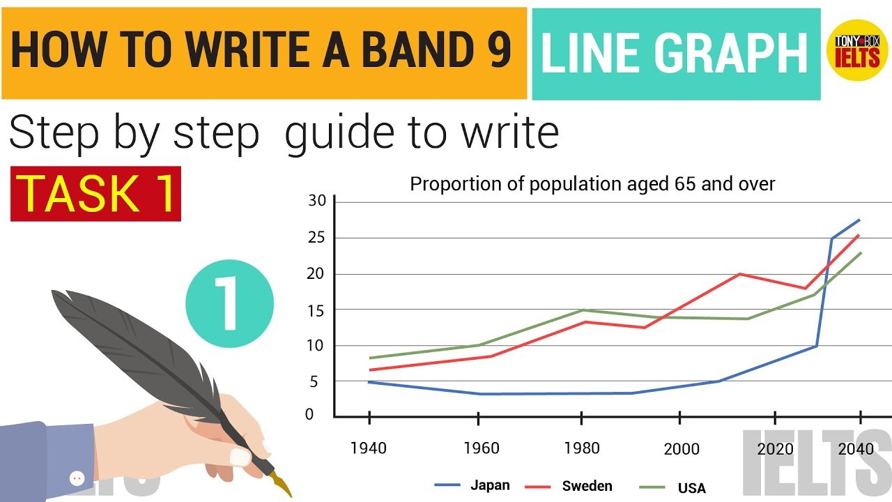IELTS Writing Task 144 Line Graph - Lesson 144: How to Write a Band 14  Step by  step