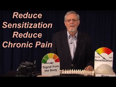 how-to-overcome-chronic-pain-1.-demonstration