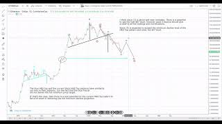 Ethereum (ETH) Analysis Update on Bitcoin.Live: https://bitcoin.live?aid=110