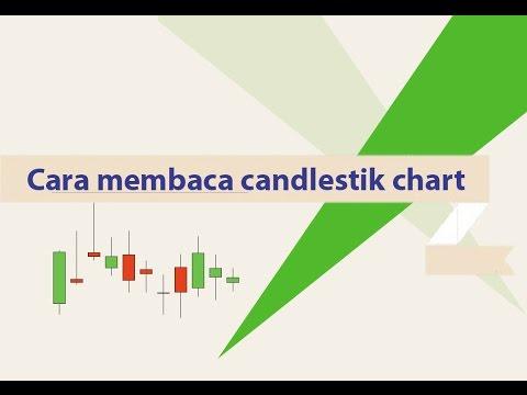 Cara membaca Candlestick chart