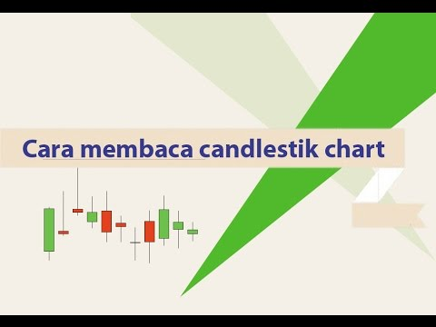 Cara baca candlestick forex