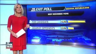 What exit polls reveal about the Indiana primary