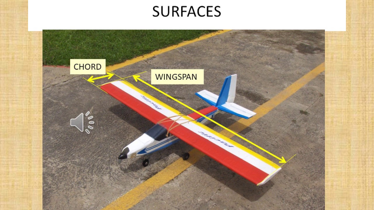 HOW TO SIZE THE WING and other lifting surfaces