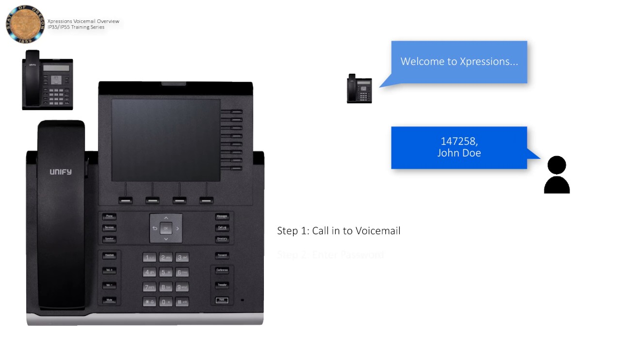 Voicemail - Overview