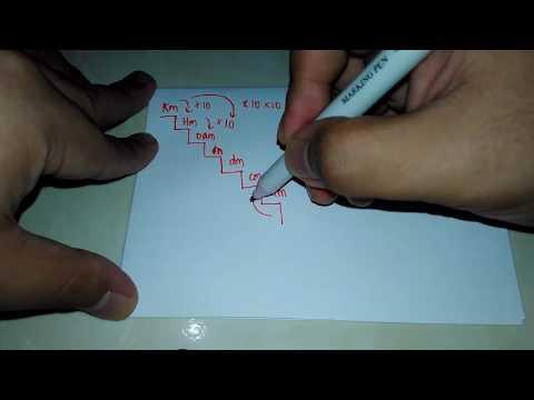 Mengenal Tangga Satuan Jarak ( km hm dam m dm cm mm )