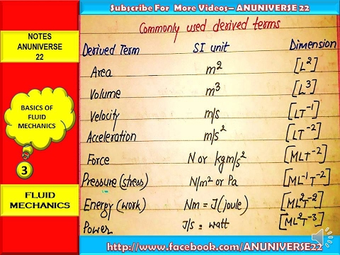 UNITS AND DIMENSION USED IN FM -BASIC OF FLUID MECHANICS 3 - ANUNIVERSE 22