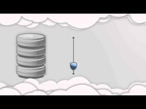 Mobilx Cloud Hosting