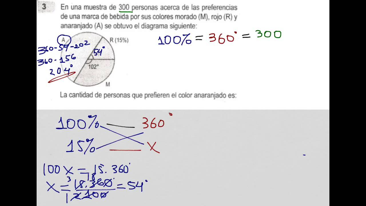 Cómo resolver diagramas circulares - YouTube