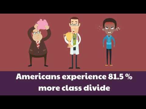 Living in Denmark vs USA Comparison