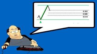 Индикатор Фибоначчи. Как использовать индикатор уровней Фибоначчи в торговле – мнение практика