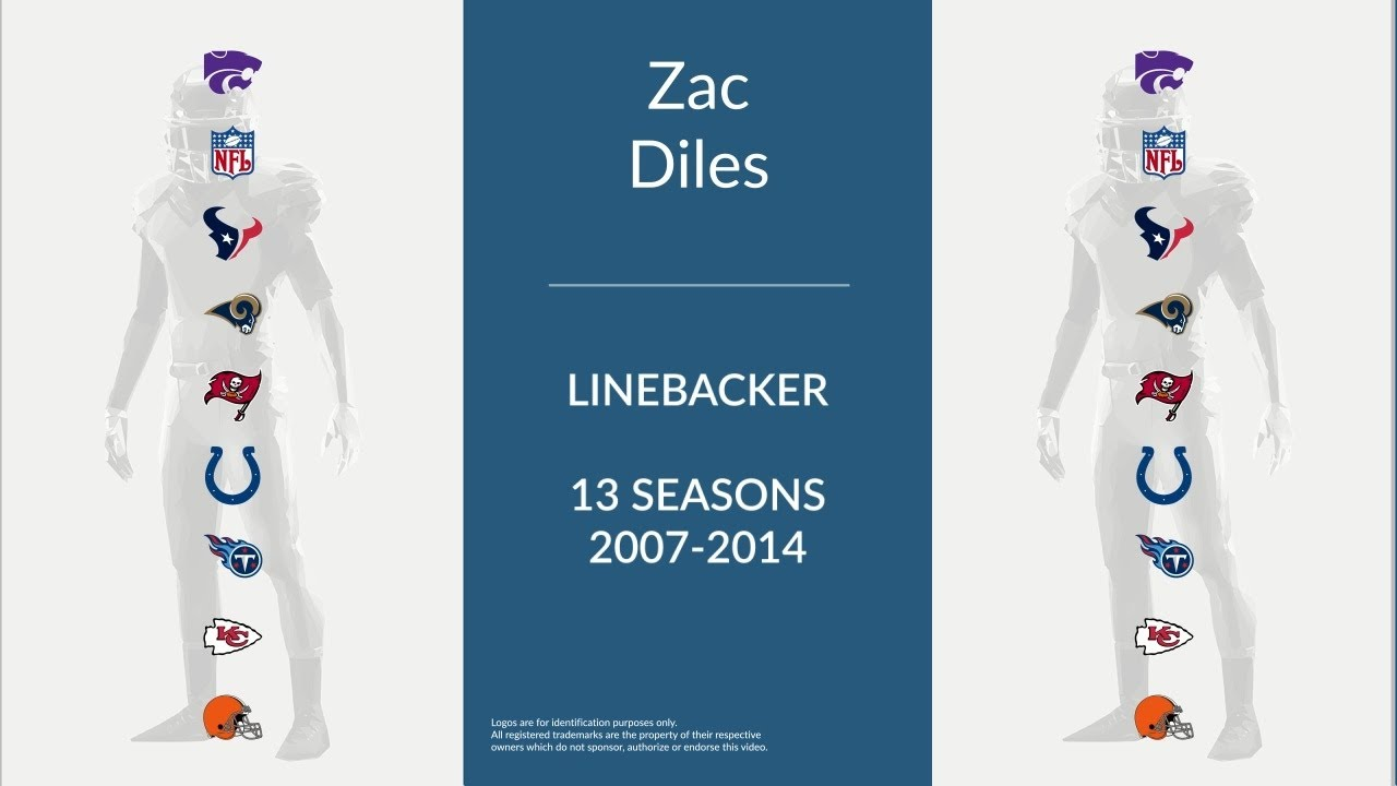 Zach Diles